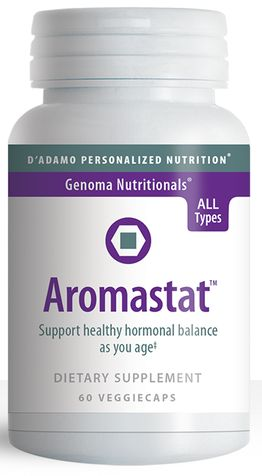 AromaStat by D'Adamo Personalized Nutrition